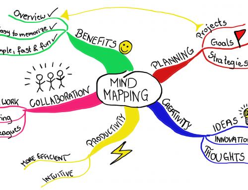 Le Mind mapping, une technologie pour ouvrir son esprit